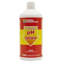 PHdown